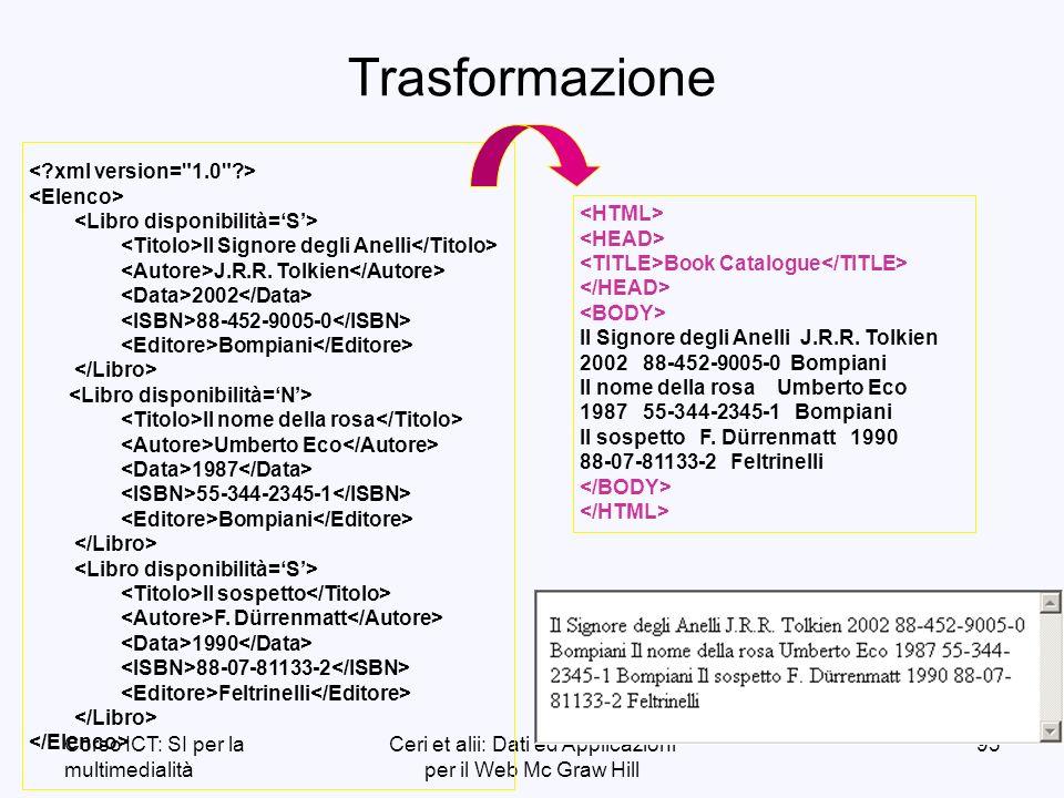 Corso ICT: SI per la multimedialità Ceri et alii: Dati ed Applicazioni per il Web Mc Graw Hill 93 Trasformazione Il Signore degli Anelli J.R.R.