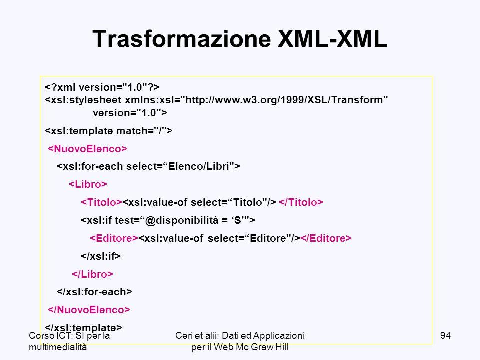 Corso ICT: SI per la multimedialità Ceri et alii: Dati ed Applicazioni per il Web Mc Graw Hill 94 Trasformazione XML-XML <xsl:stylesheet xmlns:xsl= http://www.w3.org/1999/XSL/Transform version= 1.0 >