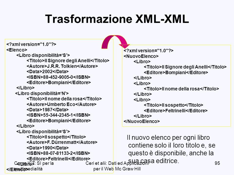Corso ICT: SI per la multimedialità Ceri et alii: Dati ed Applicazioni per il Web Mc Graw Hill 95 Trasformazione XML-XML Il Signore degli Anelli J.R.R.
