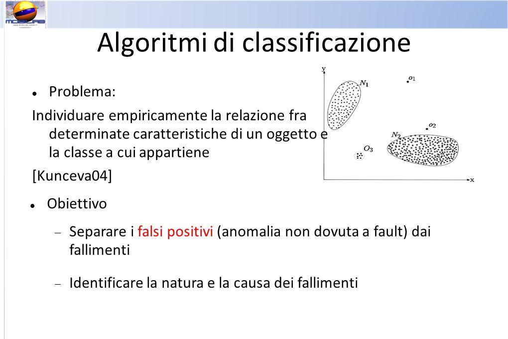 Algoritmi di classificazione Problema: Individuare empiricamente la relazione fra determinate caratteristiche di un oggetto e la classe a cui appartie