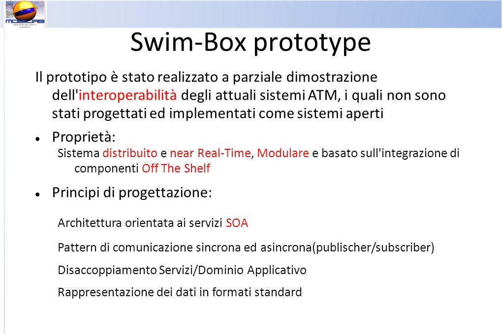 Swim-Box prototype Il prototipo è stato realizzato a parziale dimostrazione dell interoperabilità degli attuali sistemi ATM, i quali non sono stati progettati ed implementati come sistemi aperti Proprietà: Sistema distribuito e near Real-Time, Modulare e basato sull integrazione di componenti Off The Shelf Principi di progettazione: Architettura orientata ai servizi SOA Pattern di comunicazione sincrona ed asincrona(publischer/subscriber) Disaccoppiamento Servizi/Dominio Applicativo Rappresentazione dei dati in formati standard