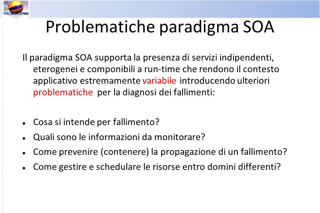 Problematiche paradigma SOA Il paradigma SOA supporta la presenza di servizi indipendenti, eterogenei e componibili a run-time che rendono il contesto applicativo estremamente variabile introducendo ulteriori problematiche per la diagnosi dei fallimenti: Cosa si intende per fallimento.