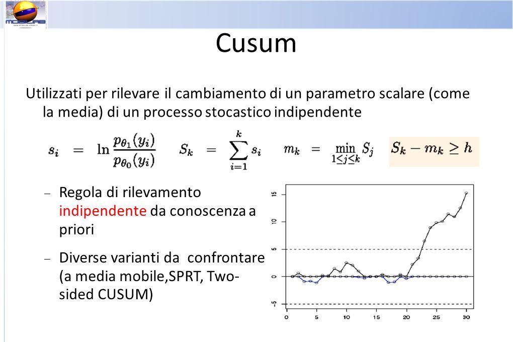 Cusum Utilizzati per rilevare il cambiamento di un parametro scalare (come la media) di un processo stocastico indipendente Regola di rilevamento indipendente da conoscenza a priori Diverse varianti da confrontare (a media mobile,SPRT, Two- sided CUSUM)