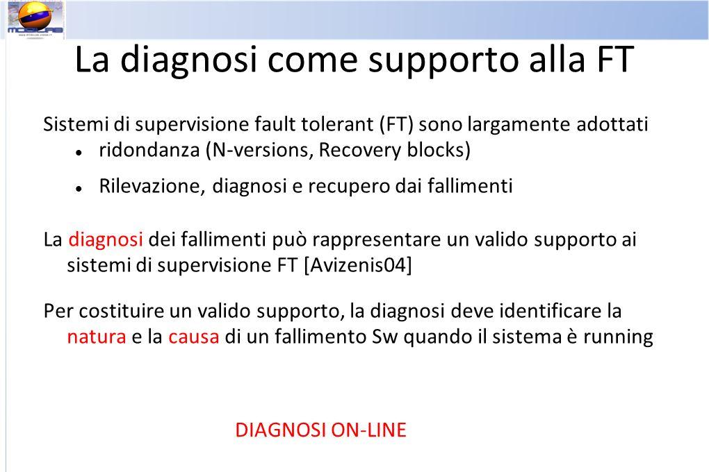 La diagnosi come supporto alla FT Sistemi di supervisione fault tolerant (FT) sono largamente adottati ridondanza (N-versions, Recovery blocks) Rilevazione, diagnosi e recupero dai fallimenti La diagnosi dei fallimenti può rappresentare un valido supporto ai sistemi di supervisione FT [Avizenis04] Per costituire un valido supporto, la diagnosi deve identificare la natura e la causa di un fallimento Sw quando il sistema è running DIAGNOSI ON-LINE