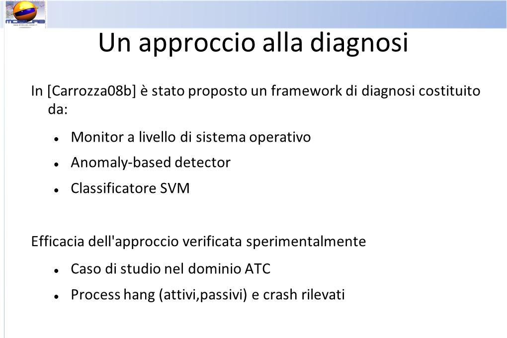 Un approccio alla diagnosi In [Carrozza08b] è stato proposto un framework di diagnosi costituito da: Monitor a livello di sistema operativo Anomaly-based detector Classificatore SVM Efficacia dell approccio verificata sperimentalmente Caso di studio nel dominio ATC Process hang (attivi,passivi) e crash rilevati
