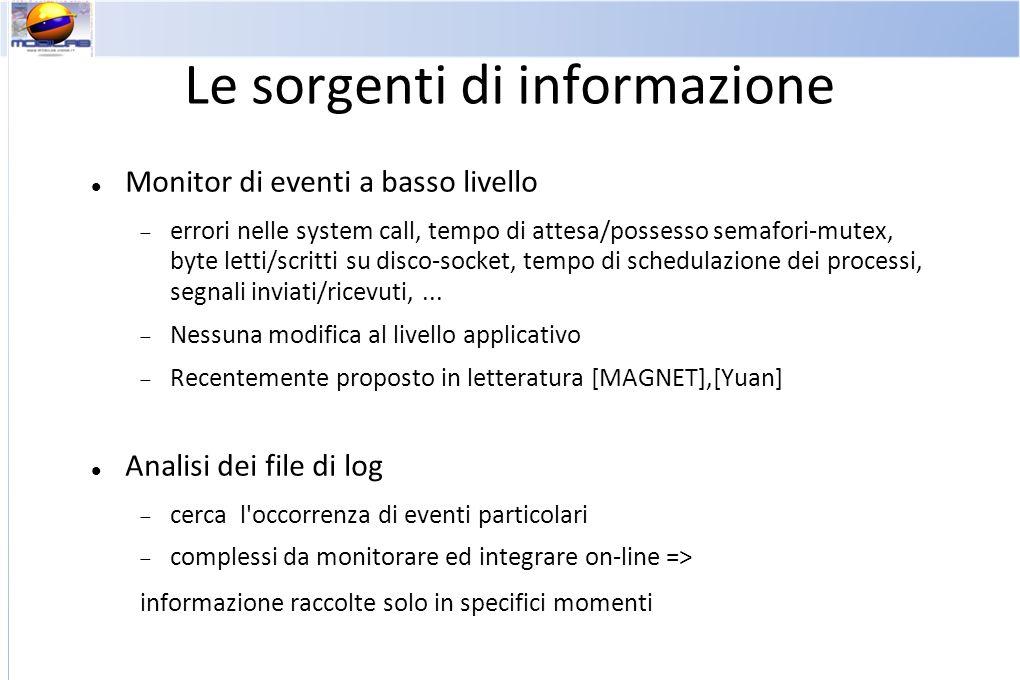 Le sorgenti di informazione Monitor di eventi a basso livello errori nelle system call, tempo di attesa/possesso semafori-mutex, byte letti/scritti su