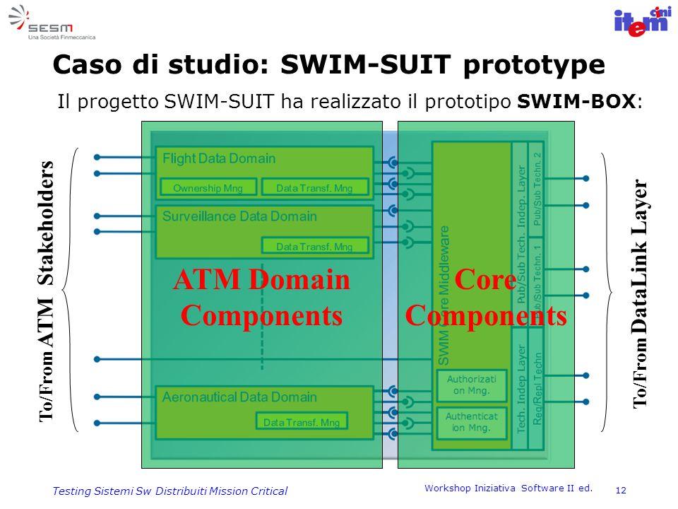 Workshop Iniziativa Software II ed. 12 Testing Sistemi Sw Distribuiti Mission Critical Caso di studio: SWIM-SUIT prototype Il progetto SWIM-SUIT ha re
