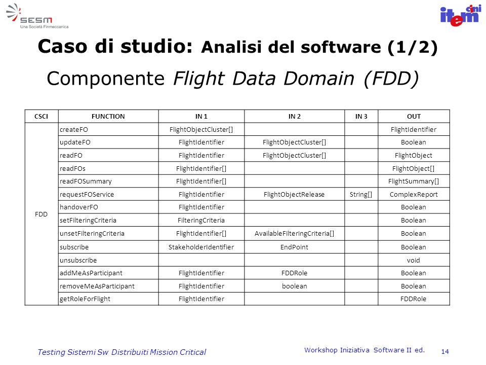 Workshop Iniziativa Software II ed. 14 Testing Sistemi Sw Distribuiti Mission Critical Caso di studio: Analisi del software (1/2) Componente Flight Da