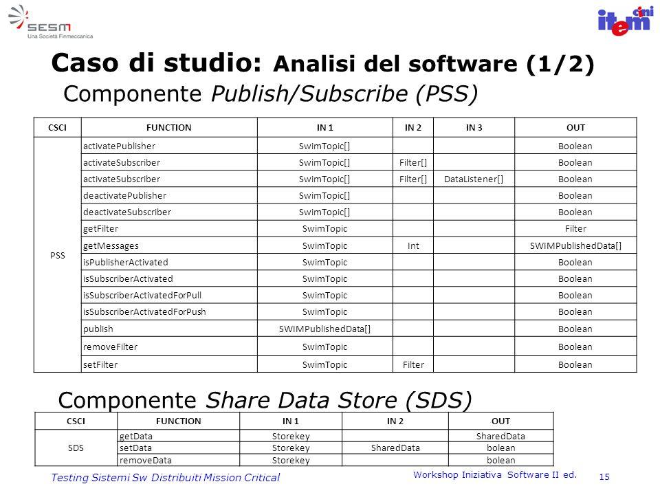 Workshop Iniziativa Software II ed. 15 Testing Sistemi Sw Distribuiti Mission Critical Caso di studio: Analisi del software (1/2) Componente Publish/S