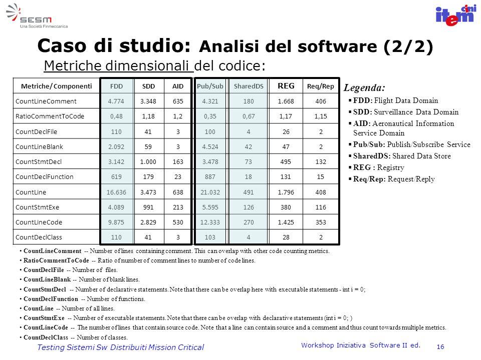 Workshop Iniziativa Software II ed. 16 Testing Sistemi Sw Distribuiti Mission Critical Caso di studio: Analisi del software (2/2) Metriche dimensional