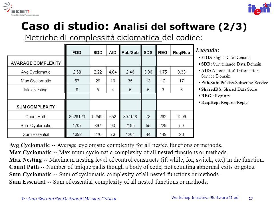 Workshop Iniziativa Software II ed. 17 Testing Sistemi Sw Distribuiti Mission Critical Caso di studio: Analisi del software (2/3) Metriche di compless