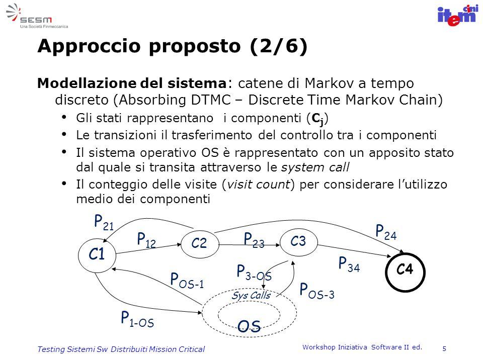 Workshop Iniziativa Software II ed. 5 Testing Sistemi Sw Distribuiti Mission Critical Approccio proposto (2/6) Modellazione del sistema : catene di Ma