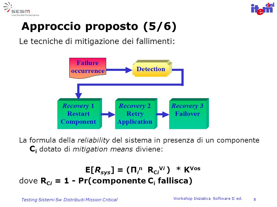 Workshop Iniziativa Software II ed. 8 Testing Sistemi Sw Distribuiti Mission Critical Approccio proposto (5/6) Le tecniche di mitigazione dei fallimen