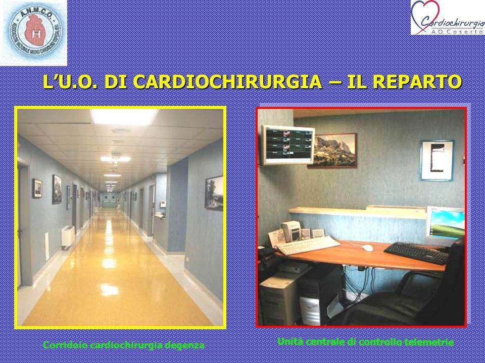LU.O. DI CARDIOCHIRURGIA – IL REPARTO Unità centrale di controllo telemetrie Corridoio cardiochirurgia degenza