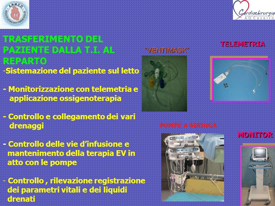 TRASFERIMENTO DEL PAZIENTE DALLA T.I. AL REPARTO -Sistemazione del paziente sul letto - Monitorizzazione con telemetria e applicazione ossigenoterapia