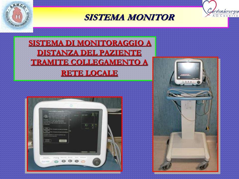 SISTEMA DI MONITORAGGIO A DISTANZA DEL PAZIENTE TRAMITE COLLEGAMENTO A RETE LOCALE SISTEMA DI MONITORAGGIO A DISTANZA DEL PAZIENTE TRAMITE COLLEGAMENT