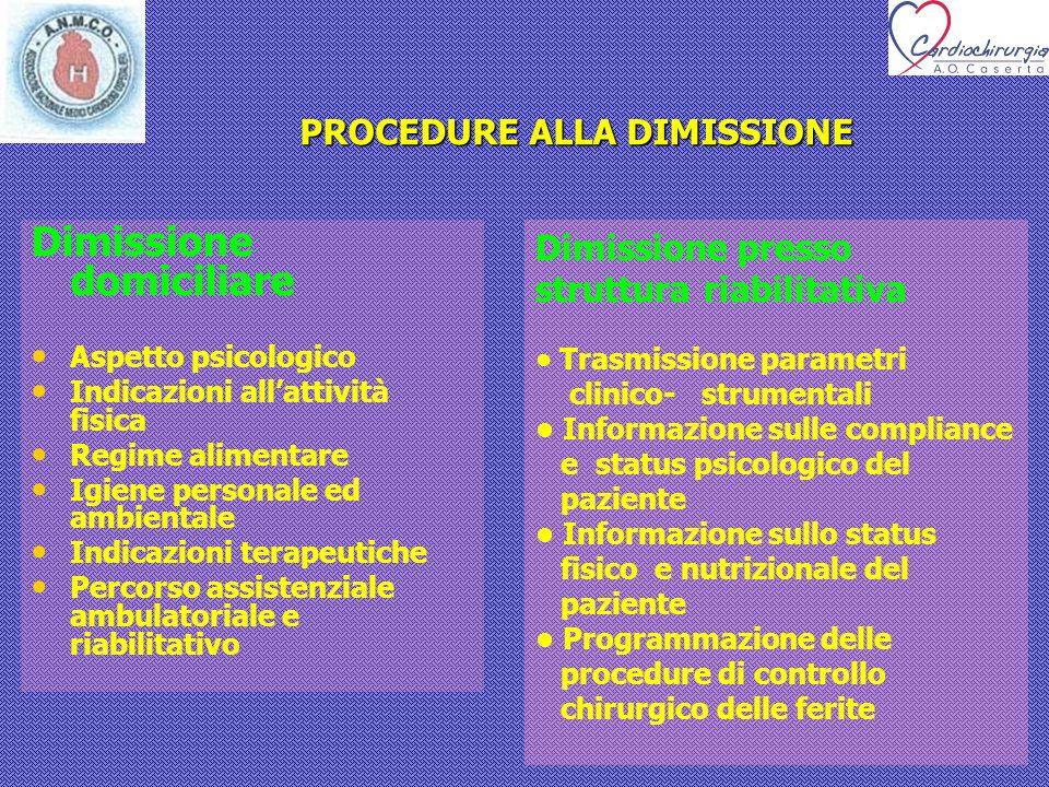 Dimissione domiciliare Aspetto psicologico Indicazioni allattività fisica Regime alimentare Igiene personale ed ambientale Indicazioni terapeutiche Pe