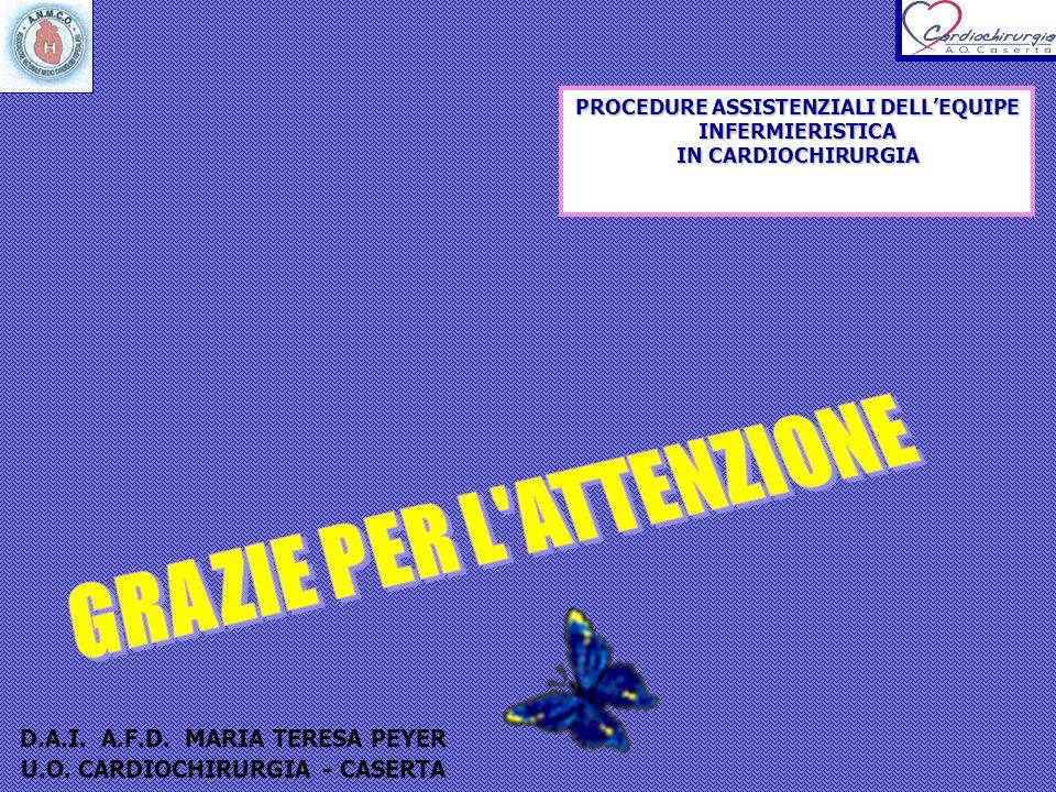 PROCEDURE ASSISTENZIALI DELLEQUIPE INFERMIERISTICA IN CARDIOCHIRURGIA D.A.I. A.F.D. MARIA TERESA PEYER U.O. CARDIOCHIRURGIA - CASERTA