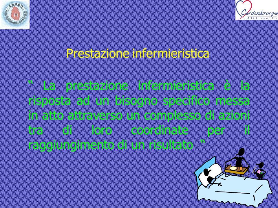 Tra le principali tipologie di procedure: 1)procedure dirette alla standardizzazione della pratica infermieristica; 1)procedure dirette alla standardizzazione della pratica infermieristica; ( es.