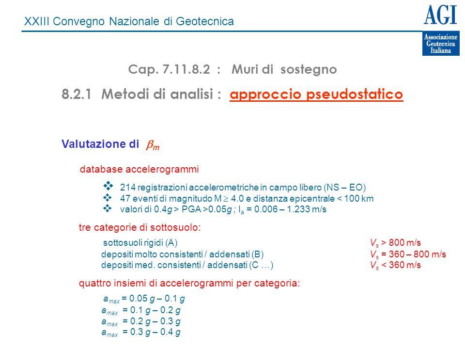 XXIII Convegno Nazionale di Geotecnica Cap. 7.11.8.2 : Muri di sostegno 8.2.1 Metodi di analisi : approccio pseudostatico Valutazione di m 214 registr