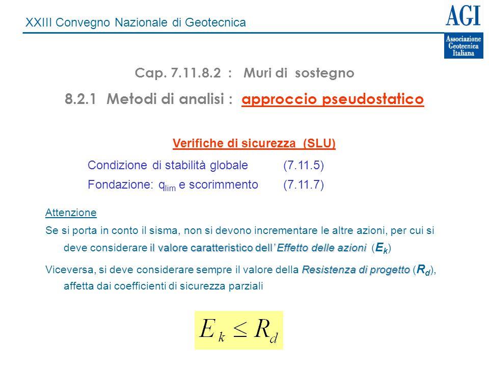 XXIII Convegno Nazionale di Geotecnica Verifiche di sicurezza (SLU) Condizione di stabilità globale(7.11.5) Fondazione: q lim e scorimmento (7.11.7) C