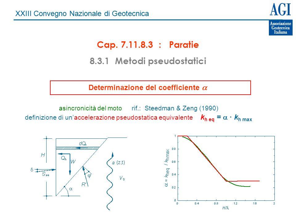 XXIII Convegno Nazionale di Geotecnica definizione di unaccelerazione pseudostatica equivalente k h eq = · k h max asincronicità del moto rif.: Steedm