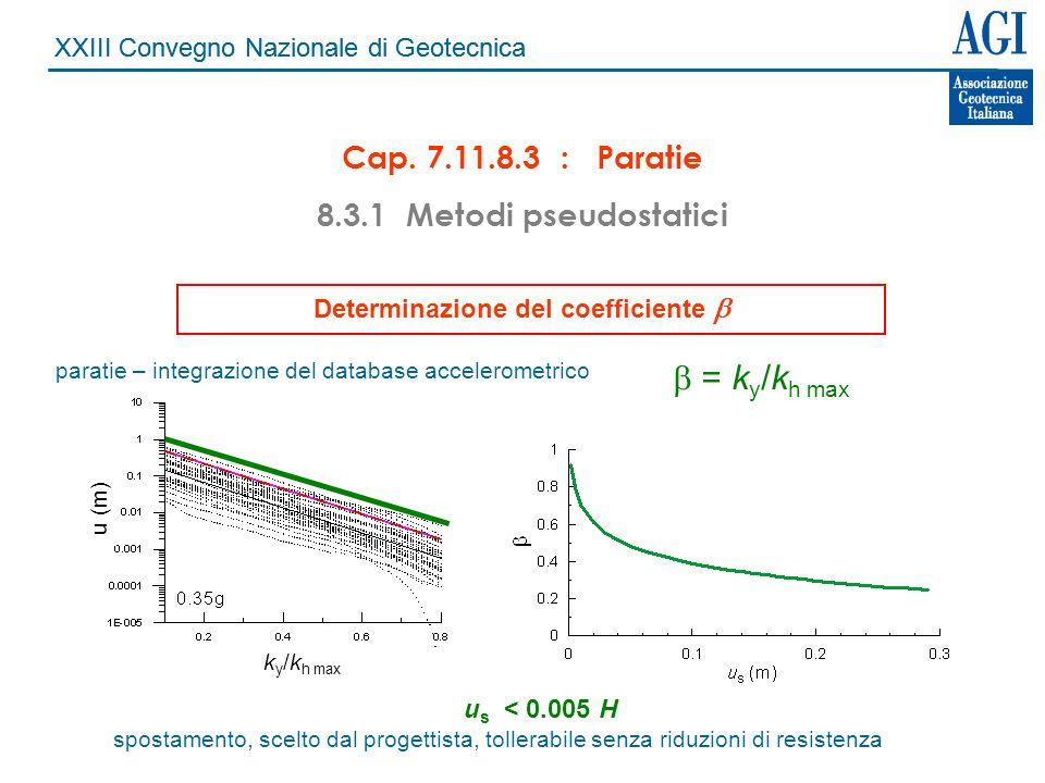 XXIII Convegno Nazionale di Geotecnica paratie – integrazione del database accelerometrico XXIII Convegno Nazionale di Geotecnica = k y /k h max u (m)