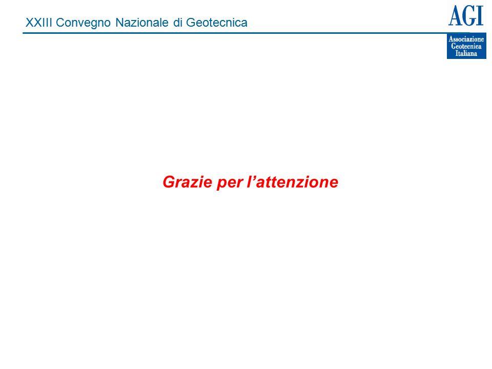 XXIII Convegno Nazionale di Geotecnica Grazie per lattenzione XXIII Convegno Nazionale di Geotecnica