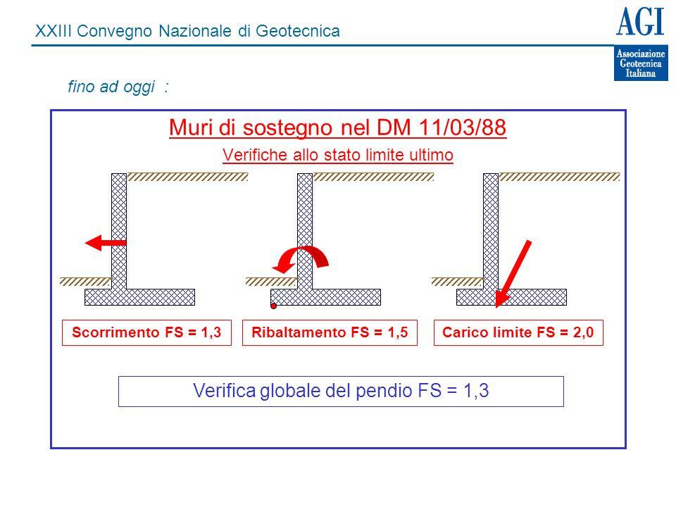 XXIII Convegno Nazionale di Geotecnica Muri di sostegno nel DM 11/03/88 Verifiche allo stato limite ultimo Scorrimento FS = 1,3Ribaltamento FS = 1,5Ca