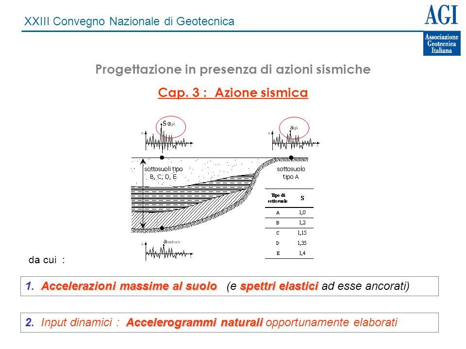 XXIII Convegno Nazionale di Geotecnica Verifiche di sicurezza (SLU) Condizione di stabilità globale(7.11.5) Fondazione: q lim e scorimmento (7.11.7) Cap.