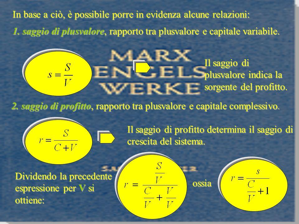 In base a ciò, è possibile porre in evidenza alcune relazioni: 1. saggio di plusvalore, rapporto tra plusvalore e capitale variabile. Il saggio di plu