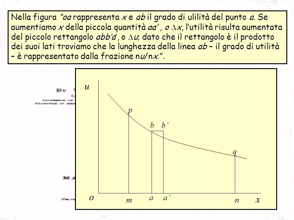 Nella figura oa rappresenta x e ab il grado di ulilità del punto a. Se aumentiamo x della piccola quantità aa, o x, lutilità risulta aumentata del pic
