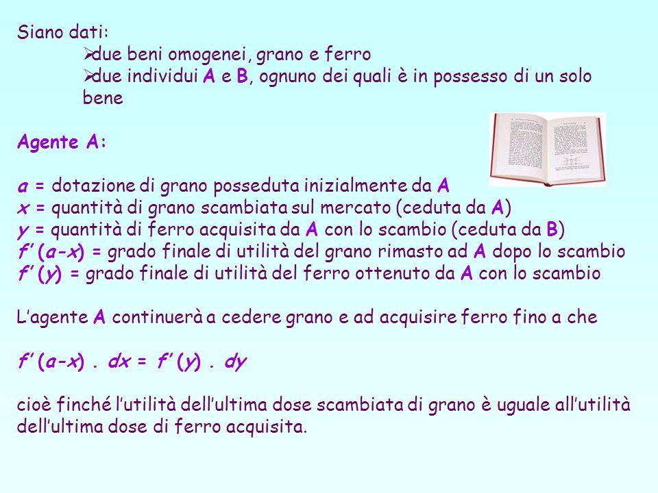Siano dati: due beni omogenei, grano e ferro due individui A e B, ognuno dei quali è in possesso di un solo bene Agente A: a = dotazione di grano poss
