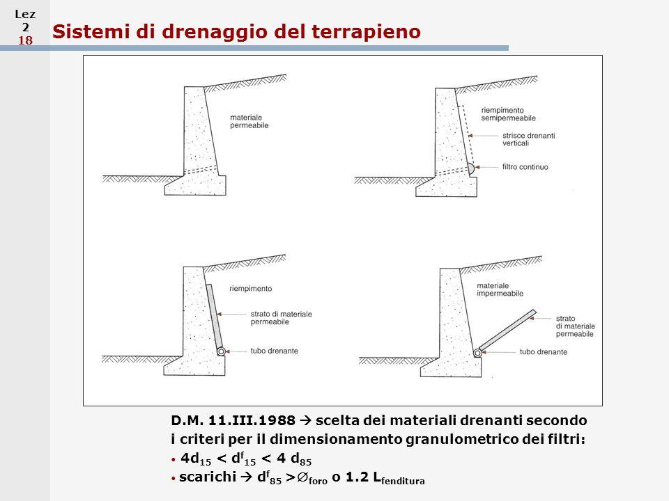Lez 2 18 Sistemi di drenaggio del terrapieno D.M. 11.III.1988 scelta dei materiali drenanti secondo i criteri per il dimensionamento granulometrico de