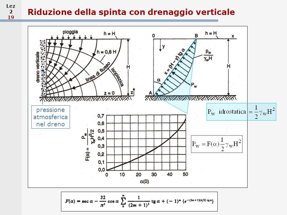 Lez 2 19 Riduzione della spinta con drenaggio verticale pressione atmosferica nel dreno