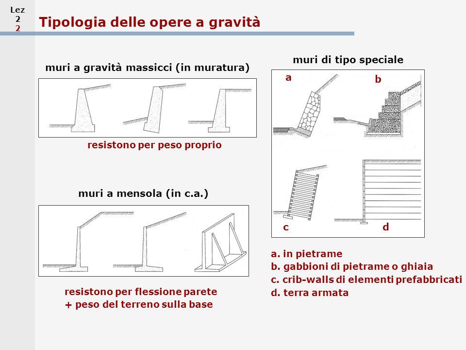 Lez 2 Tipologia delle opere a gravità muri a gravità massicci (in muratura) muri a mensola (in c.a.) muri di tipo speciale resistono per peso proprio