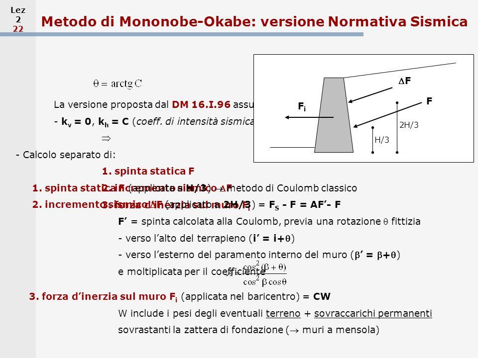 Lez 2 22 La versione proposta dal DM 16.I.96 assume: - k v = 0, k h = C (coeff. di intensità sismica) - Calcolo separato di: 1. spinta statica F 2. in
