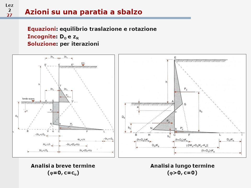 Lez 2 27 Azioni su una paratia a sbalzo Analisi a breve termine (=0, c=c u ) Analisi a lungo termine (>0, c=0) Equazioni: equilibrio traslazione e rot
