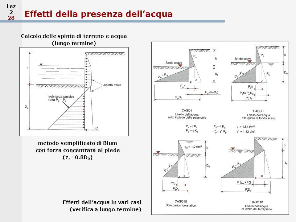 Lez 2 28 Effetti della presenza dellacqua Calcolo delle spinte di terreno e acqua (lungo termine) Effetti dellacqua in vari casi (verifica a lungo ter