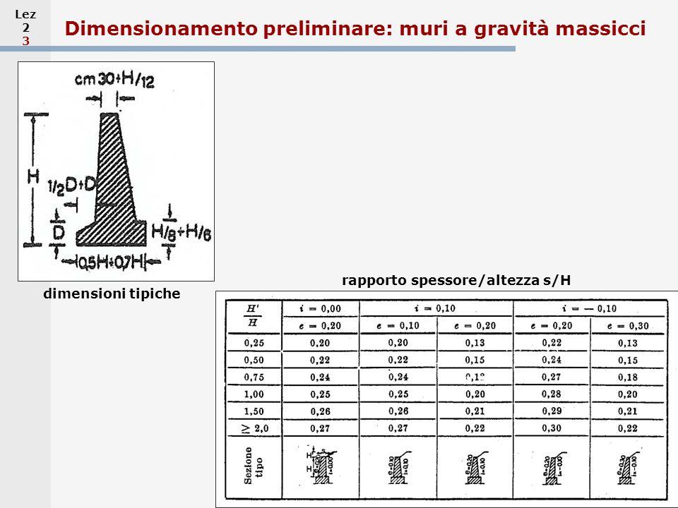 Lez 2 3 Dimensionamento preliminare: muri a gravità massicci dimensioni tipiche rapporto spessore/altezza s/H