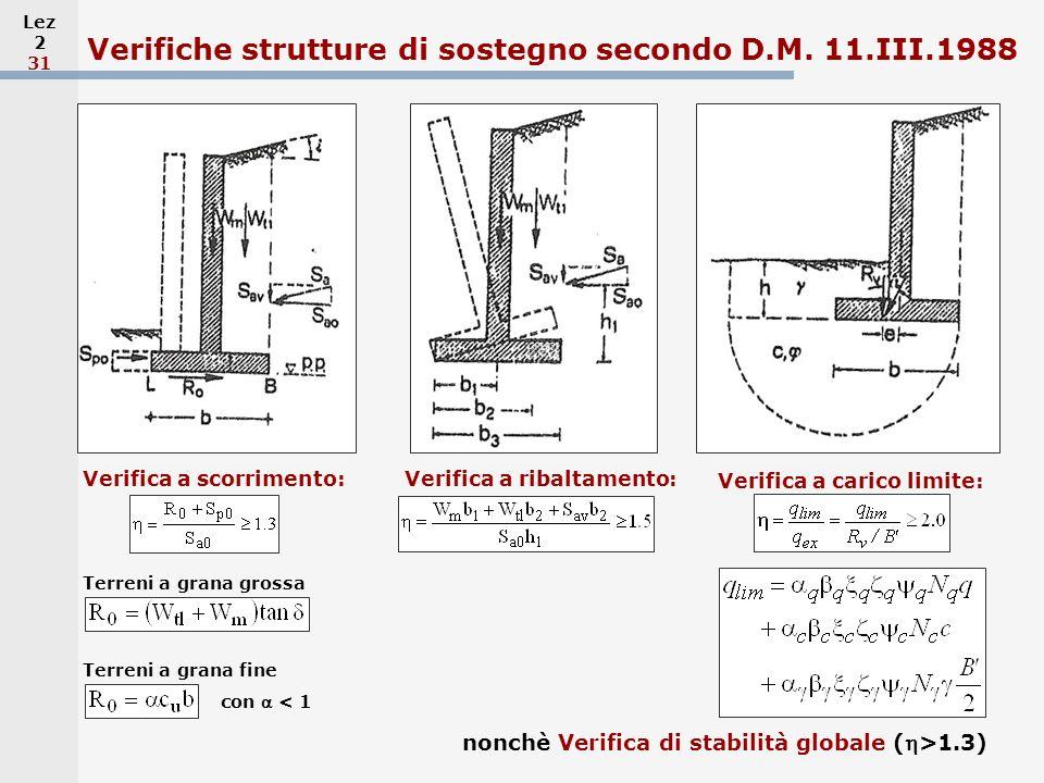 Lez 2 31 Verifiche strutture di sostegno secondo D.M. 11.III.1988 Verifica a scorrimento: Terreni a grana grossa Terreni a grana fine con < 1 Verifica