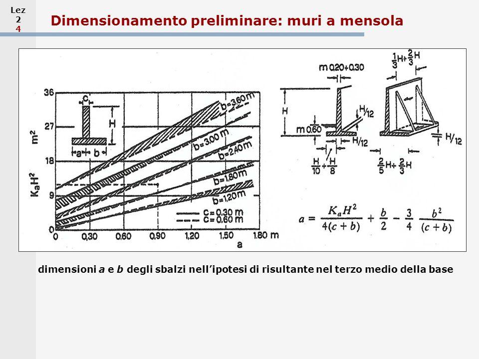 Lez 2 4 Dimensionamento preliminare: muri a mensola dimensioni a e b degli sbalzi nellipotesi di risultante nel terzo medio della base
