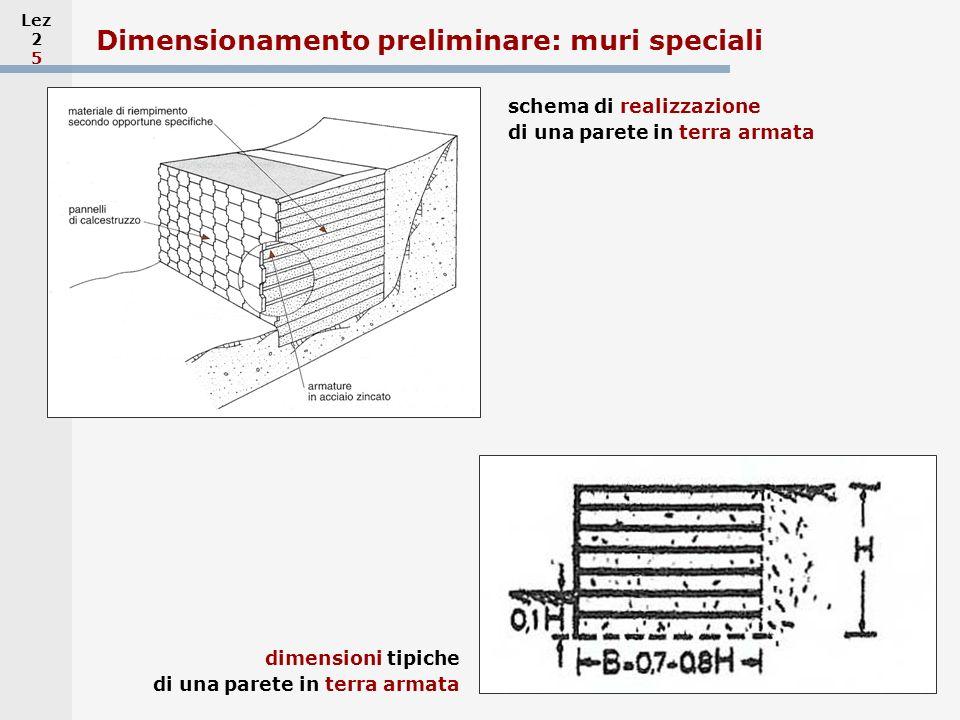 Lez 2 5 Dimensionamento preliminare: muri speciali dimensioni tipiche di una parete in terra armata schema di realizzazione di una parete in terra arm