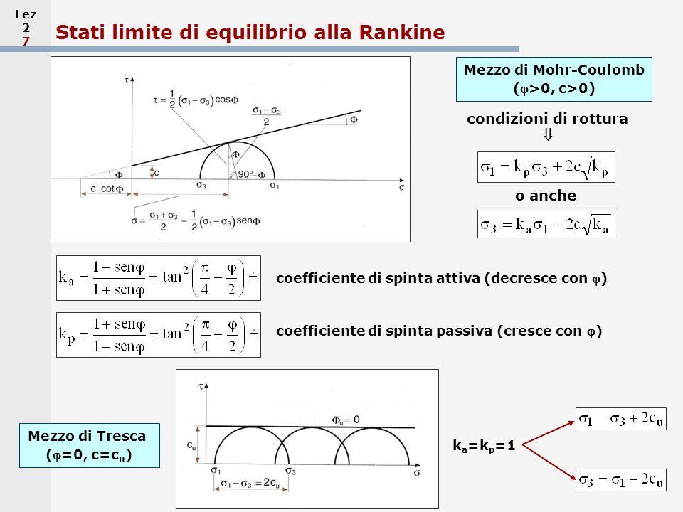 Lez 2 7 Stati limite di equilibrio alla Rankine coefficiente di spinta attiva (decresce con ) coefficiente di spinta passiva (cresce con ) o anche con