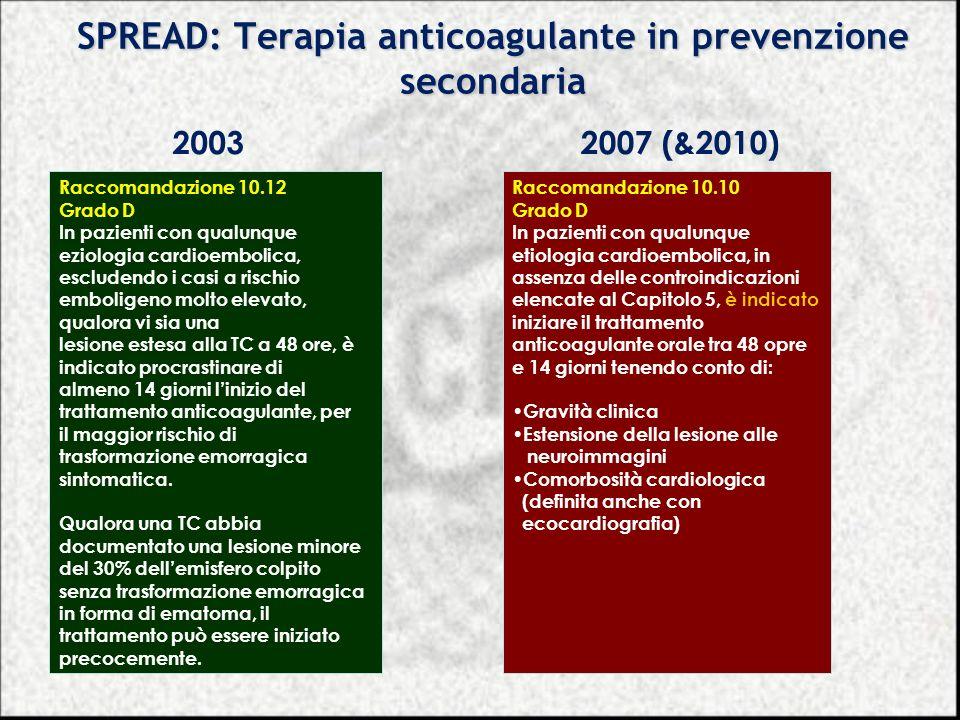 SPREAD: Terapia anticoagulante in prevenzione secondaria Raccomandazione 10.12 Grado D In pazienti con qualunque eziologia cardioembolica, escludendo