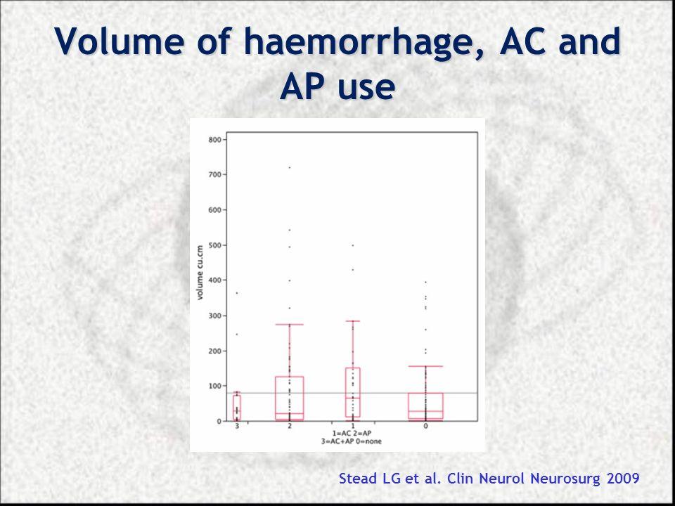 ECASS study: ICH following thrombolysis Derex L, Nighoghossian N. JNNP 2008;79:1093-1099