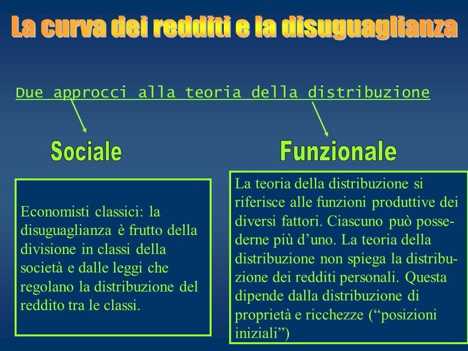 Due approcci alla teoria della distribuzione Economisti classici: la disuguaglianza è frutto della divisione in classi della società e dalle leggi che