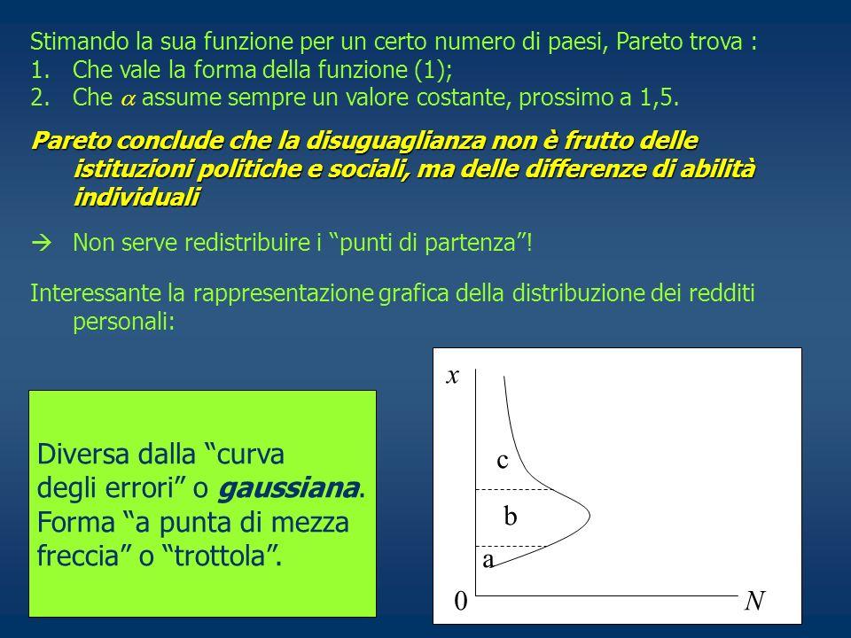 Stimando la sua funzione per un certo numero di paesi, Pareto trova : 1.Che vale la forma della funzione (1); 2.Che assume sempre un valore costante,