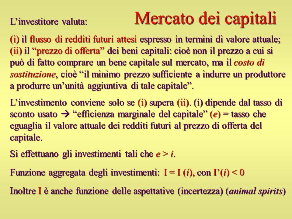 Linvestitore valuta: (i) il flusso di redditi futuri attesi espresso in termini di valore attuale; (ii) il prezzo di offerta dei beni capitali: cioè n