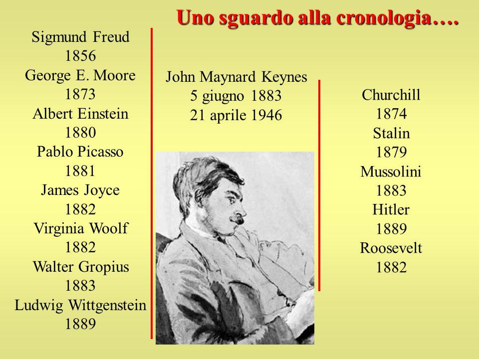 John Maynard Keynes 5 giugno 1883 21 aprile 1946 Sigmund Freud 1856 George E. Moore 1873 Albert Einstein 1880 Pablo Picasso 1881 James Joyce 1882 Virg